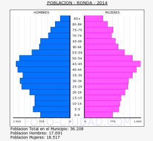 Captura de pantalla 2015-10-17 a las 19.24.14